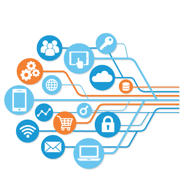 technology to integrate shopping cart platform with order management software