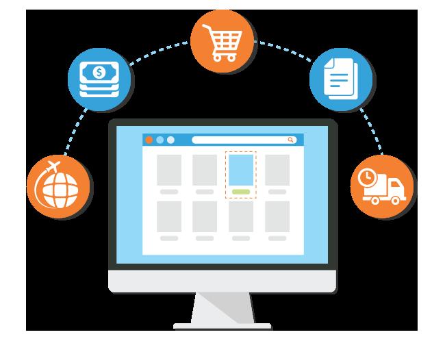 Product fulfillment for online merchants